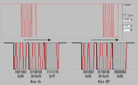 MIDI信号波形.png